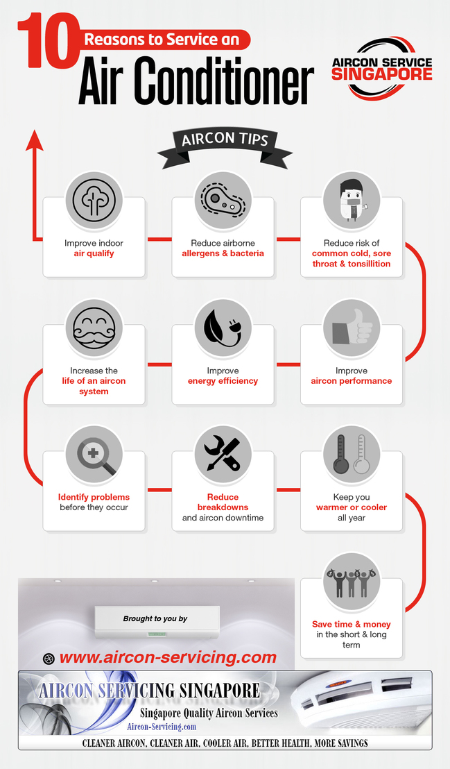 Infographic Aircon Servicing in Singapore